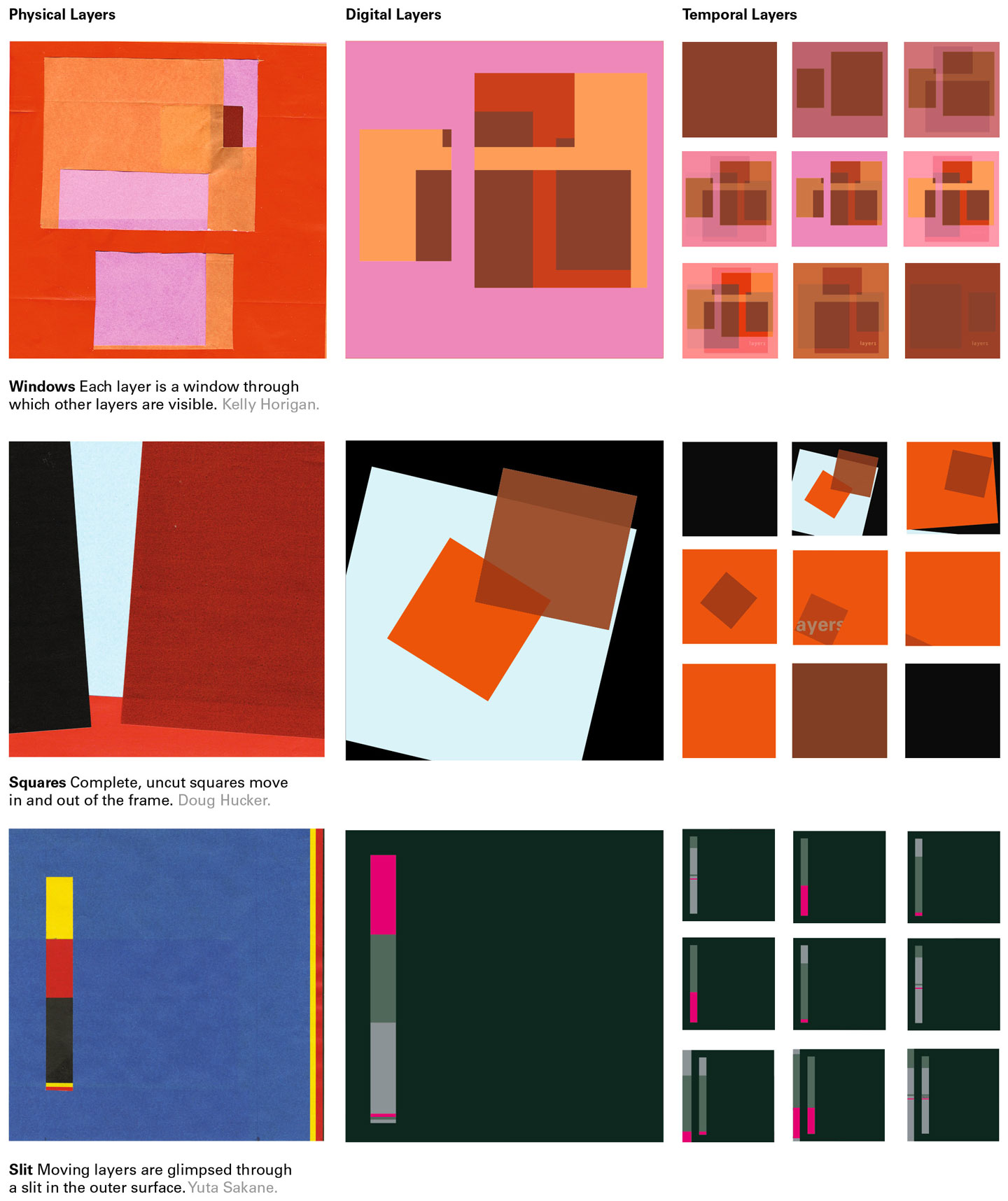 Layers - Graphic Design: The New Basics: Second Edition