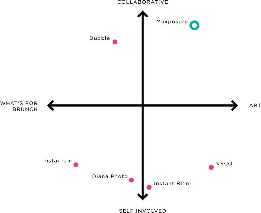 Diagram Graphic Design The New Basics Second Edition Revised