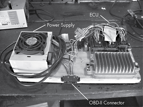 Building And Using Ecu Test Benches The Car Hacker S
