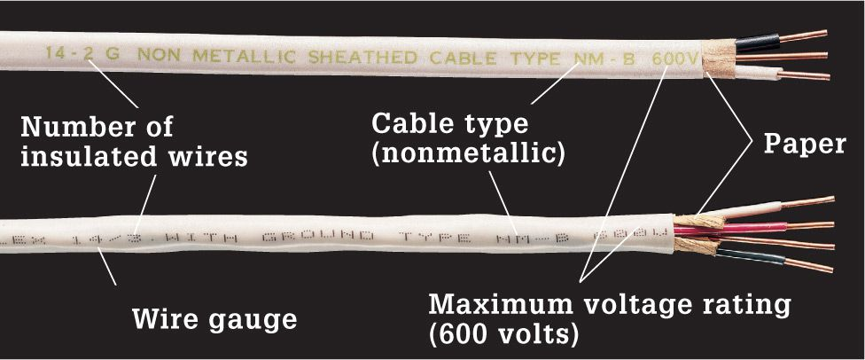 Wire cable conduit the complete guide to wiring black nm cable is labeled with the number of insulated wires it contains the bare grounding wire is not counted for example a cable marked 142 g or 142 with greentooth Images