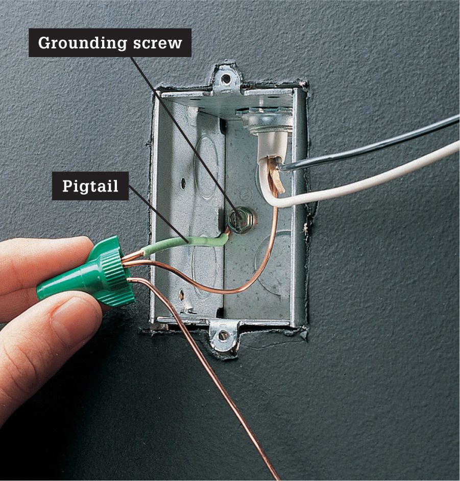 Boxes & Panels - The Complete Guide to Wiring - Black & Decker, Cool ...