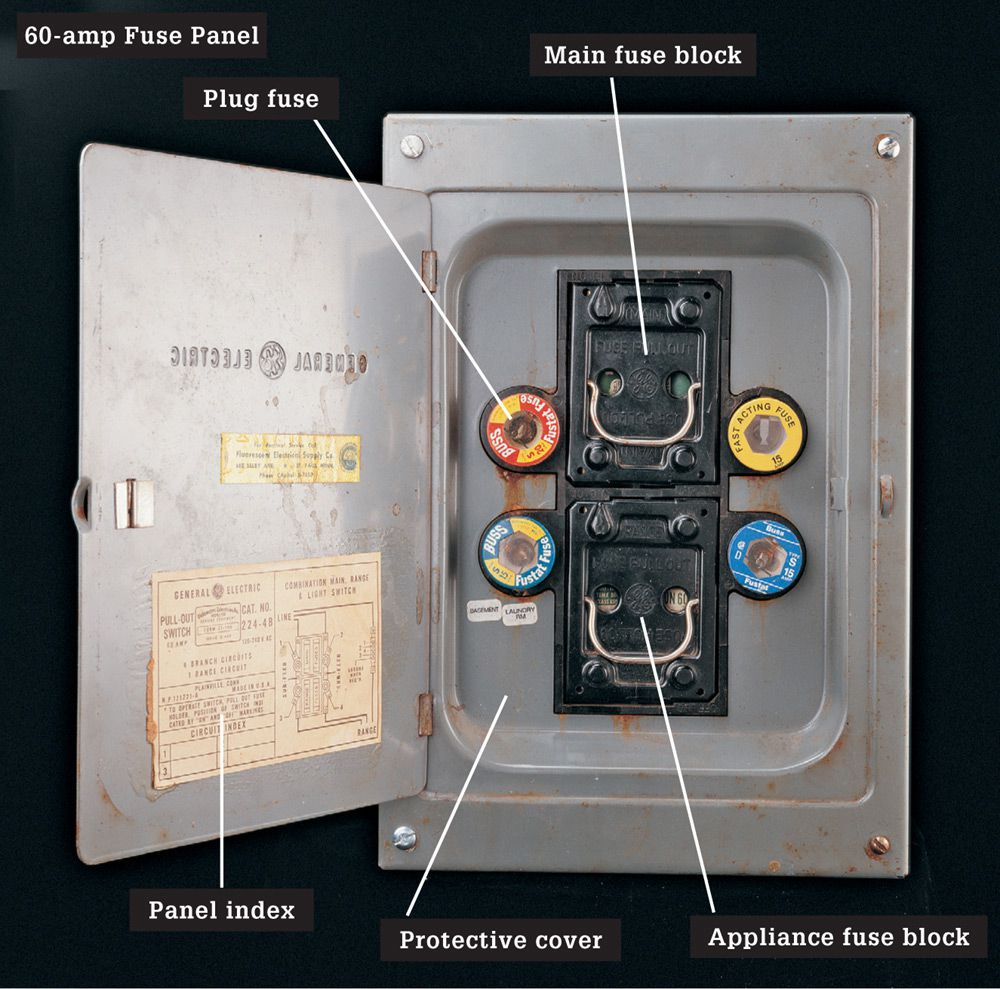 A circuit breaker panel providing 100 amps or more of current is common in  wiring systems installed during the 1960s and later. A circuit breaker panel  is ...