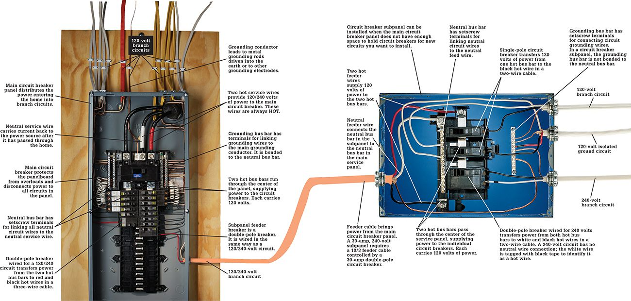 Wiring Diagram Besides How To Wire A Chandelier Diagram On Service