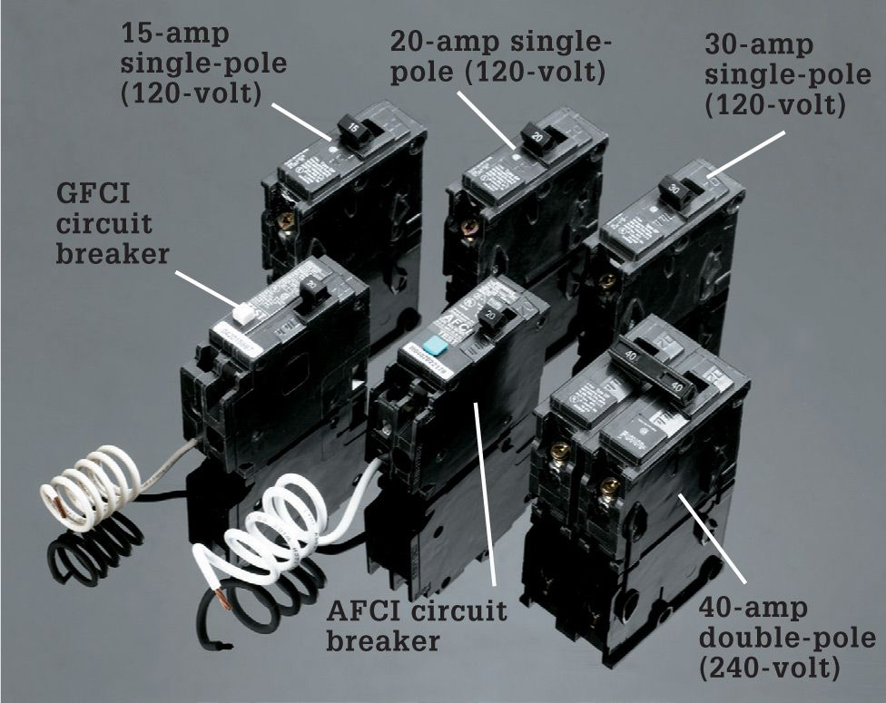 circuit breakers are found in the majority of panels installed since the  1960s  single-pole breakers control 120-volt circuits  double-pole breakers  rated