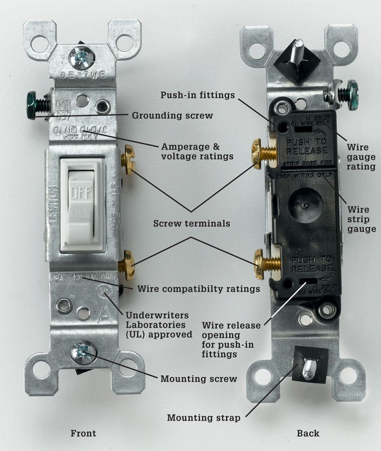 Magnificent Back Of A Light Switch Images - Electrical Circuit ...