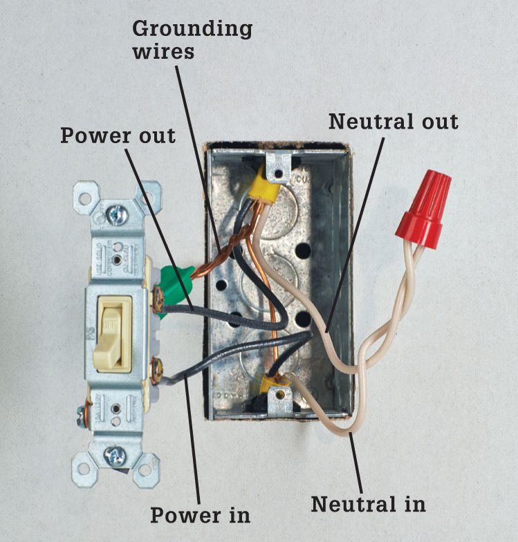 Switches - The Complete Guide to Wiring - Black & Decker, Cool Springs PressPublicism - non-fiction documentary books