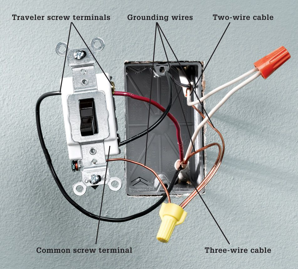 Switches The Complete Guide To Wiring Black Decker Cool A Switch With One Wire Two Cables Enter Box Cable Has Wires Plus Bare Copper Grounding Other Three Ground
