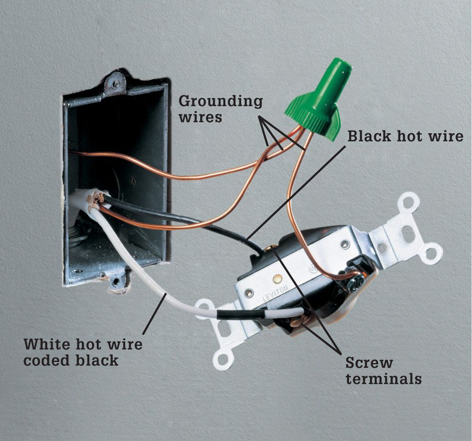 Receptacles The Complete Guide To Wiring Black Decker Cool A House Receptacle One Type Of Rated For 240 Volts Has Two Incoming Hot Wires And No Neutral Wire Grounding Is Pigtailed Metal