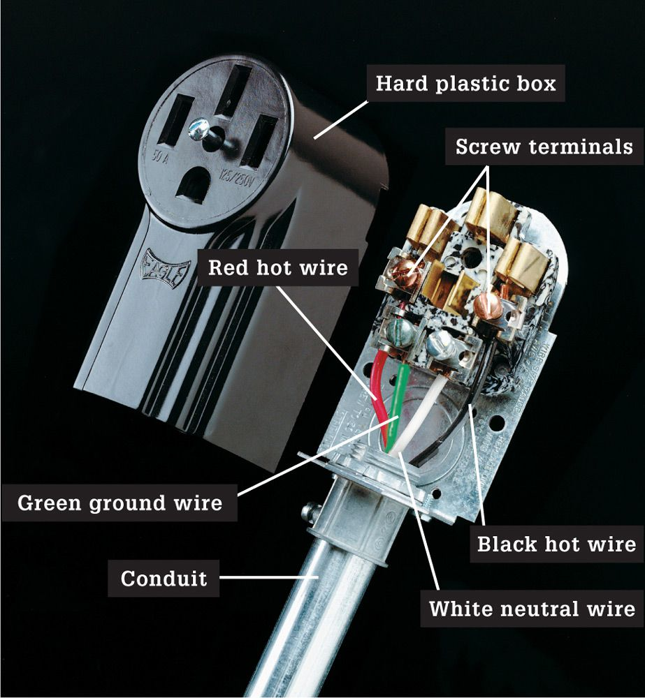 Receptacles The Complete Guide To Wiring Black Decker Cool This Surface Mounted Receptacle Rated For 240 Volts Has A Hard Plastic Box That Can Be Installed On Concrete Or Block Walls Are