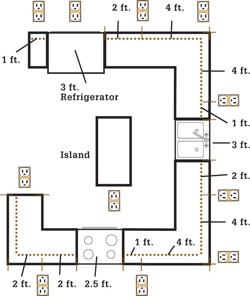 Example Basement Wiring Diagram