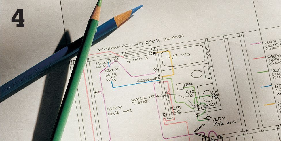 Preliminary Work - The Complete Guide To Wiring