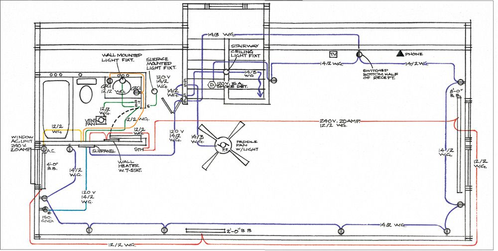 image474  Gang Receptacle Wiring Diagram on 240 volt dryer, multiple gfci, for 30 amp rv, plug load controlled, l21-30, two switch,