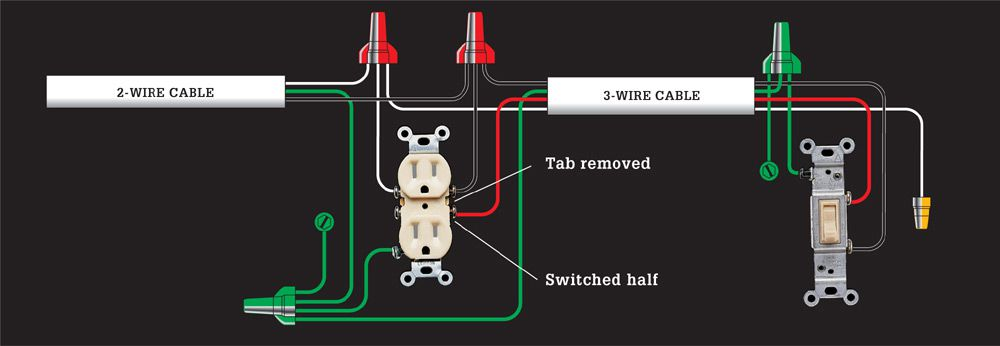 Wiring A Split Receptacle To Switch