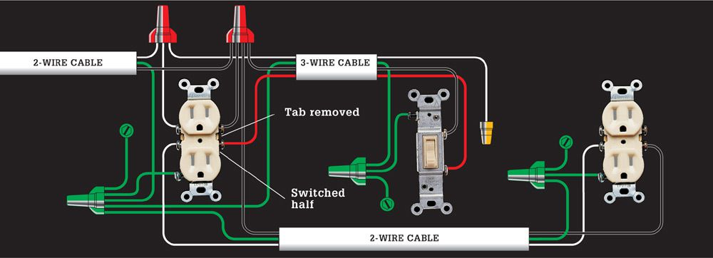 Circuit Maps - The Complete Guide to Wiring - Black & Decker, Cool ...