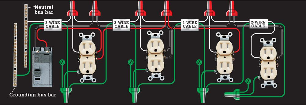 Bathroom Light On Gfci Circuit circuit maps - the complete guide to wiring - black & decker, cool