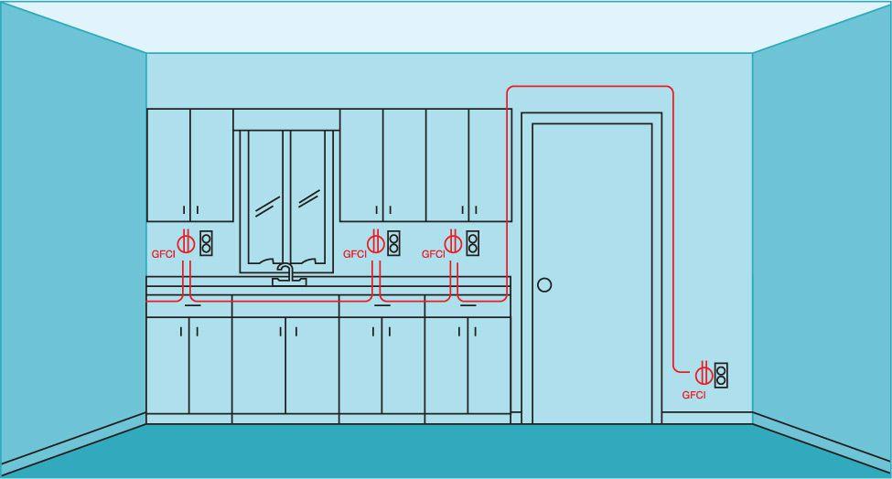 Phenomenal Circuit Maps The Complete Guide To Wiring Black Decker Cool Wiring Digital Resources Bemuashebarightsorg