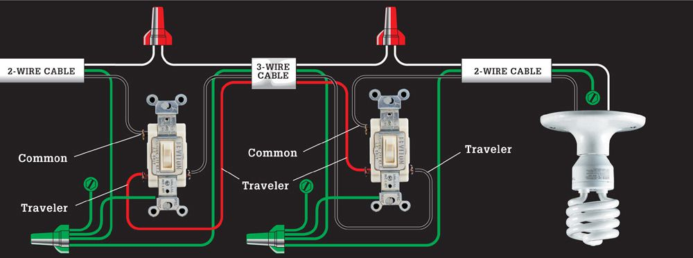 circuit maps the complete guide to wiring black decker cool three way switches light fixture duplex receptacle