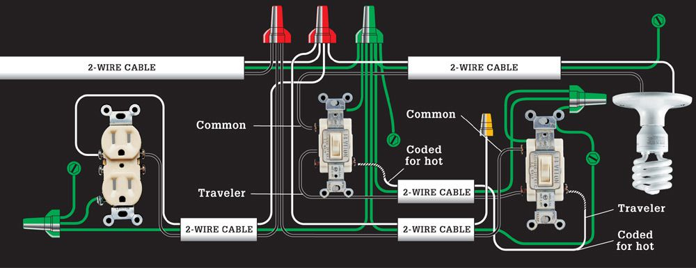 Circuit Maps The Complete Guide To Wiring Black Decker Cool Springs Press