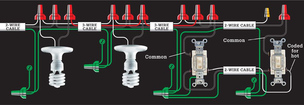 Circuit Maps - The Complete Guide to Wiring - Black & Decker ... on