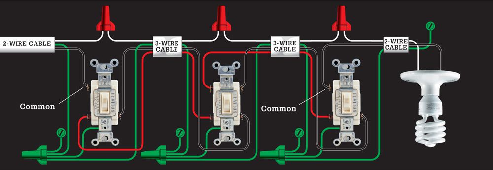 circuit maps - the complete guide to wiring - black & decker, cool,