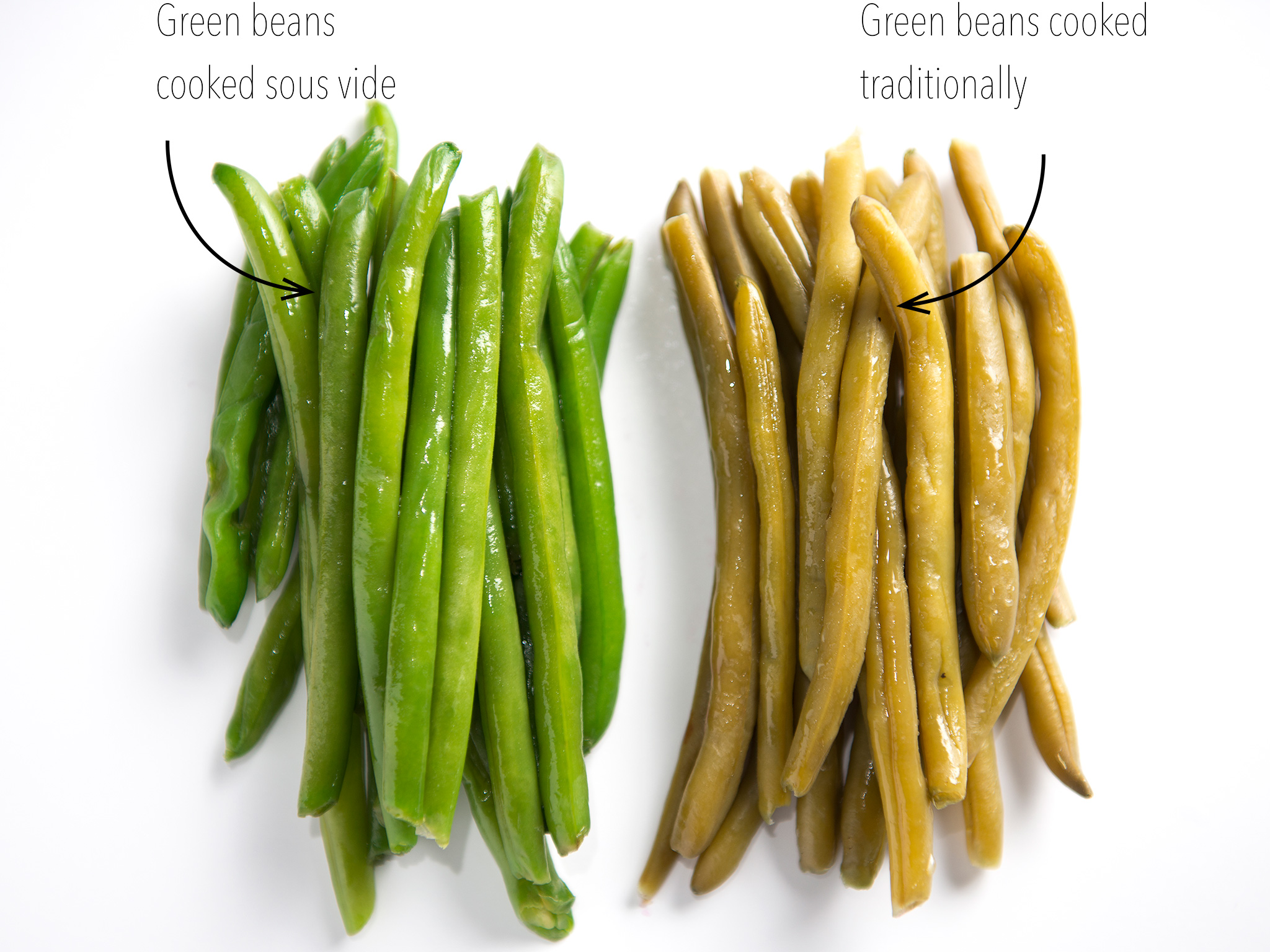 Vegetables Fruits Cooking Sous Vide Thomas N England