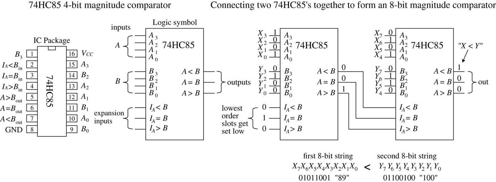 Digital Electronics Practical For Inventors Fourth Circuit Diagram Of 4 Bit Comparator Img