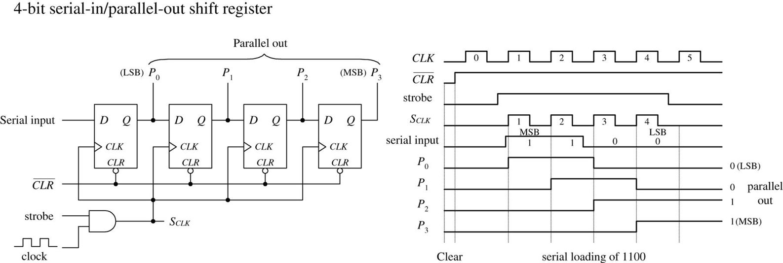 Digital Electronics Practical For Inventors Fourth Shift Register Circuit Diagram Img