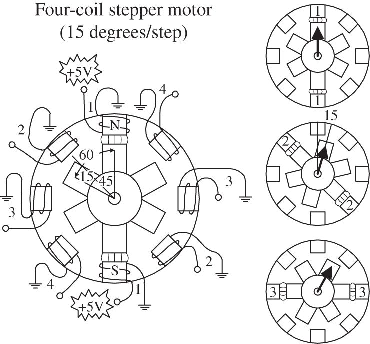 stepper motor schematic symbol