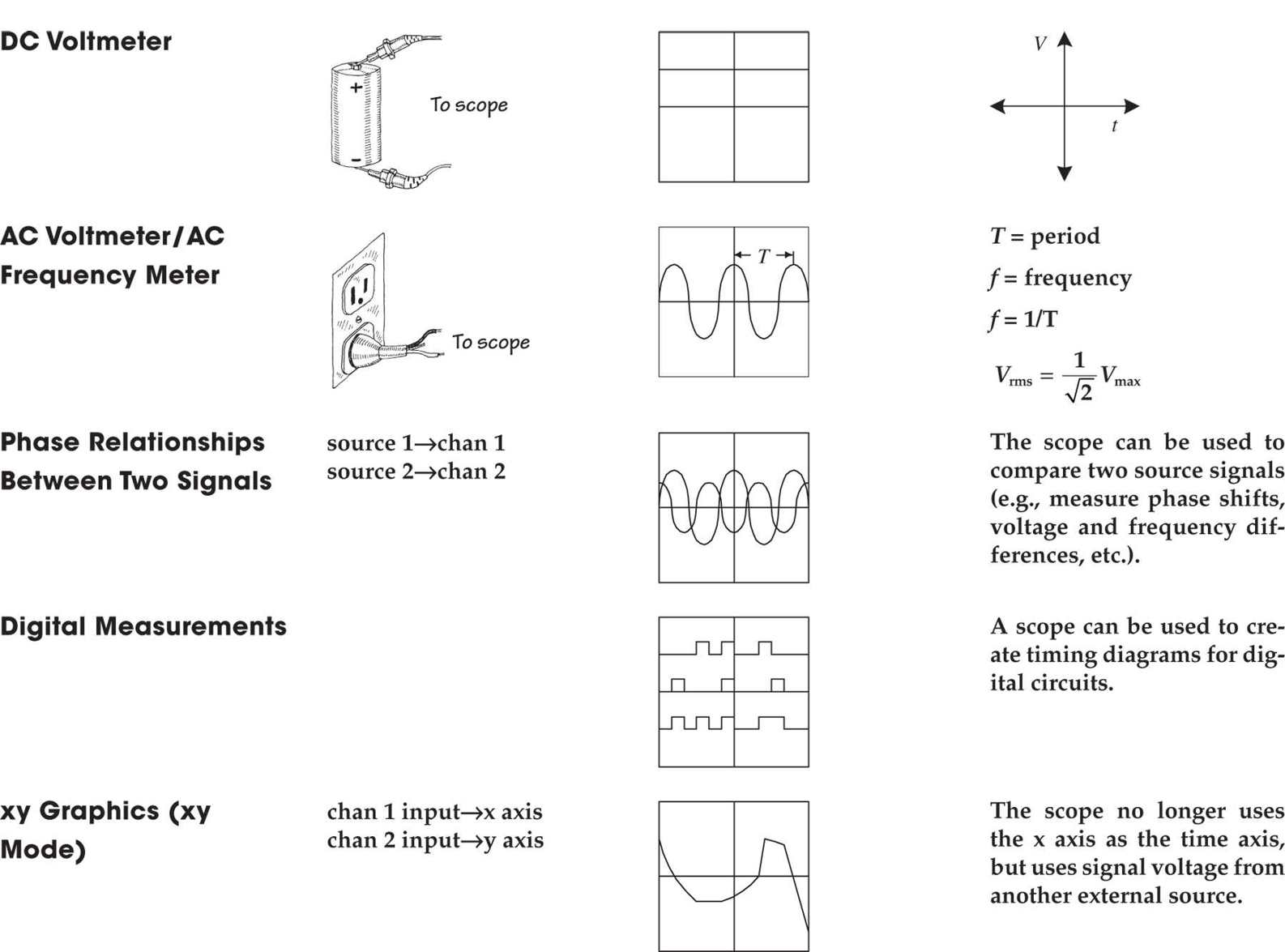 Hands On Electronics Practical For Inventors Fourth Simple Digital Voltmeter Circuit Diagram Img