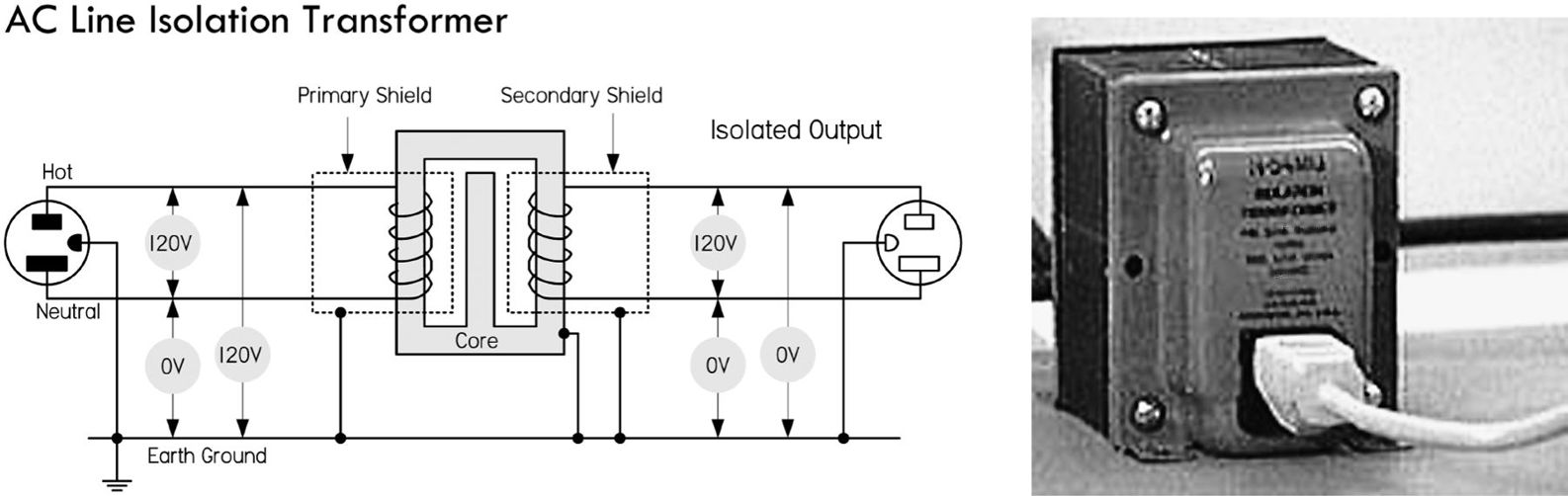 Hands On Electronics Practical For Inventors Fourth Isolation Transformer Circuit As Well Tube Lifier Together Figure 763 Basic Schematic Of A Mains Used To Isolate The Load From Source Provide Ground Fault Protection