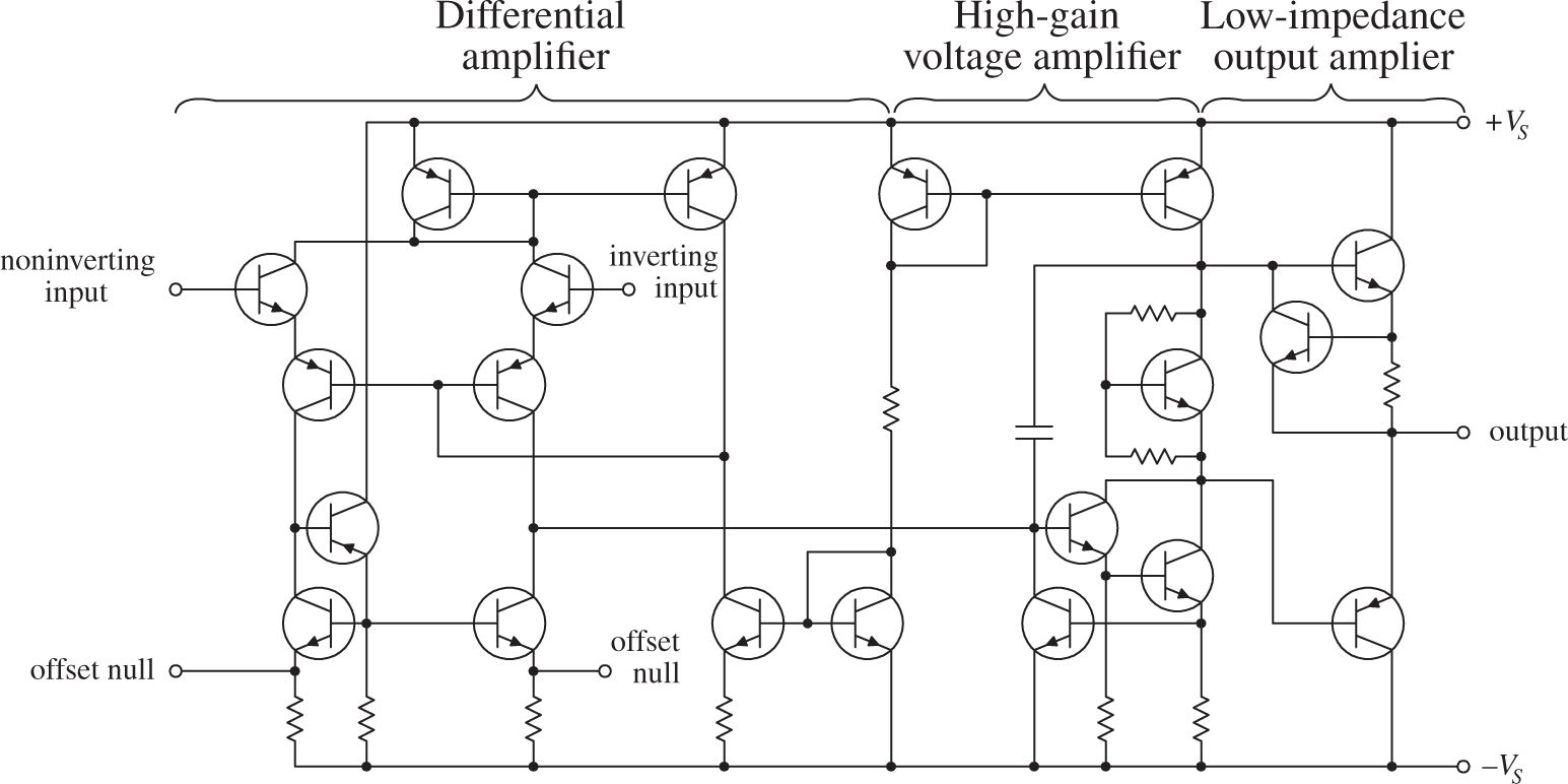 Operational Amplifier Circuit With Internal Compensation Amplifier