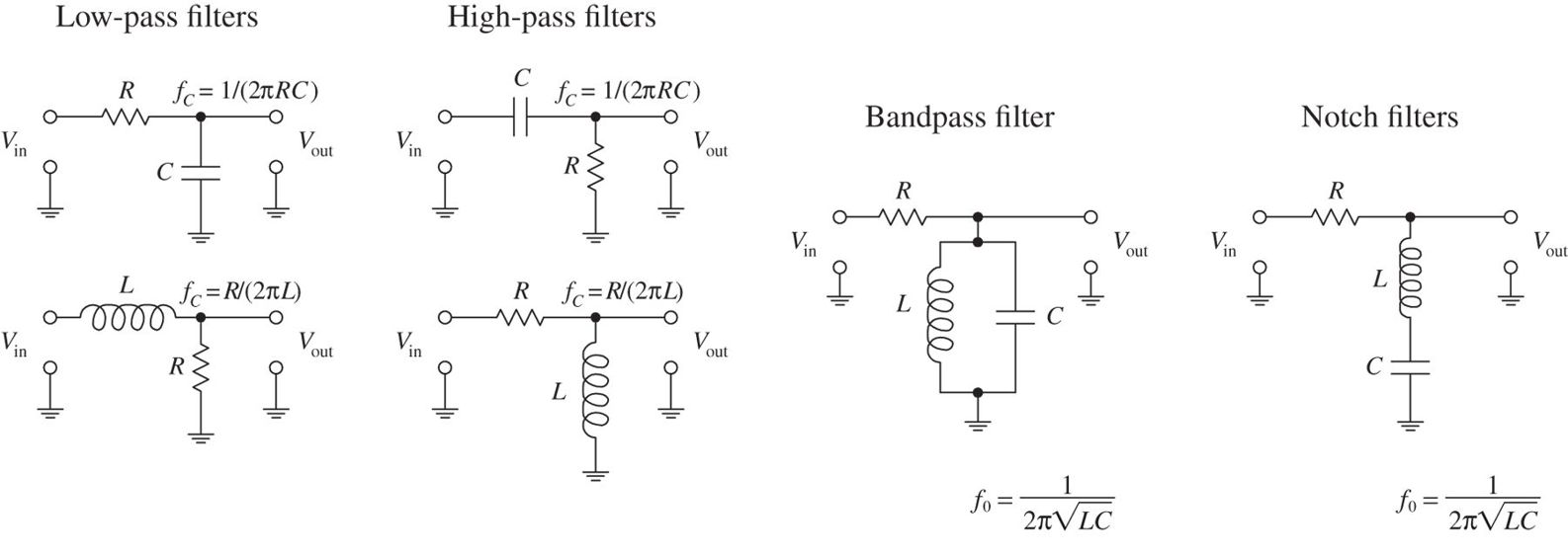 Single Op Amp Twin T Band Pass And Notch Filter