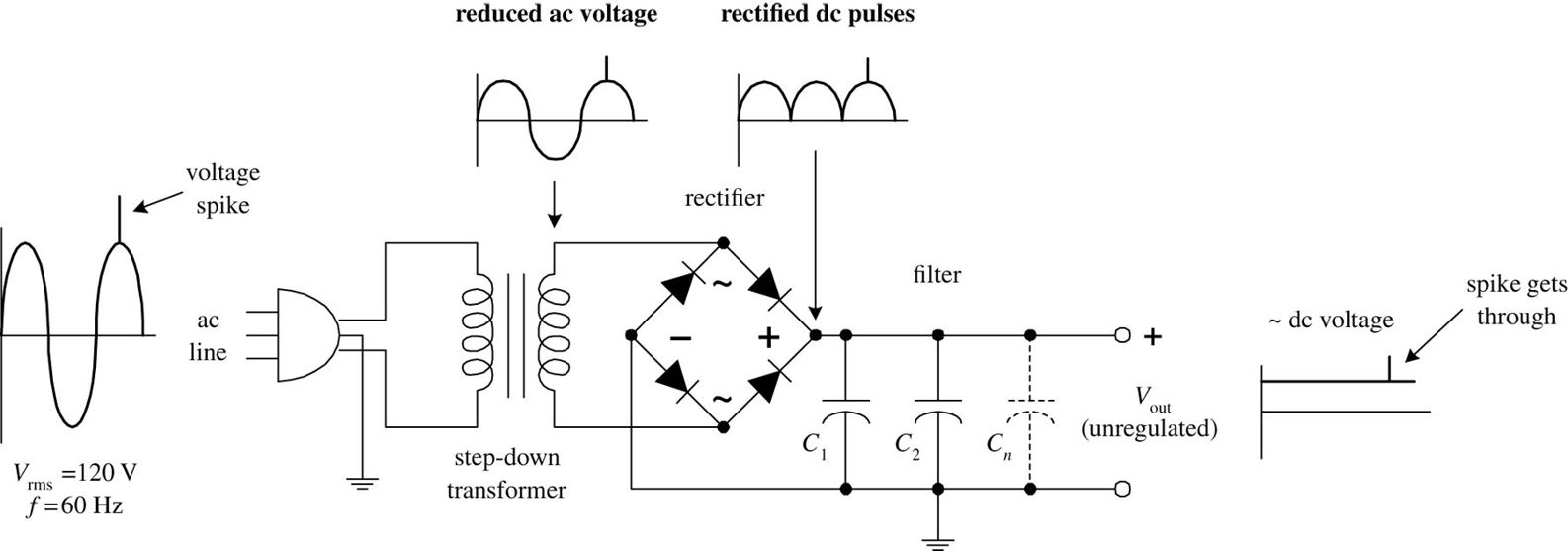 Voltage Regulators And Power Supplies Practical Electronics For Capacitor Filter Used In Full Wave Rectifier Circuit As Shown The Img