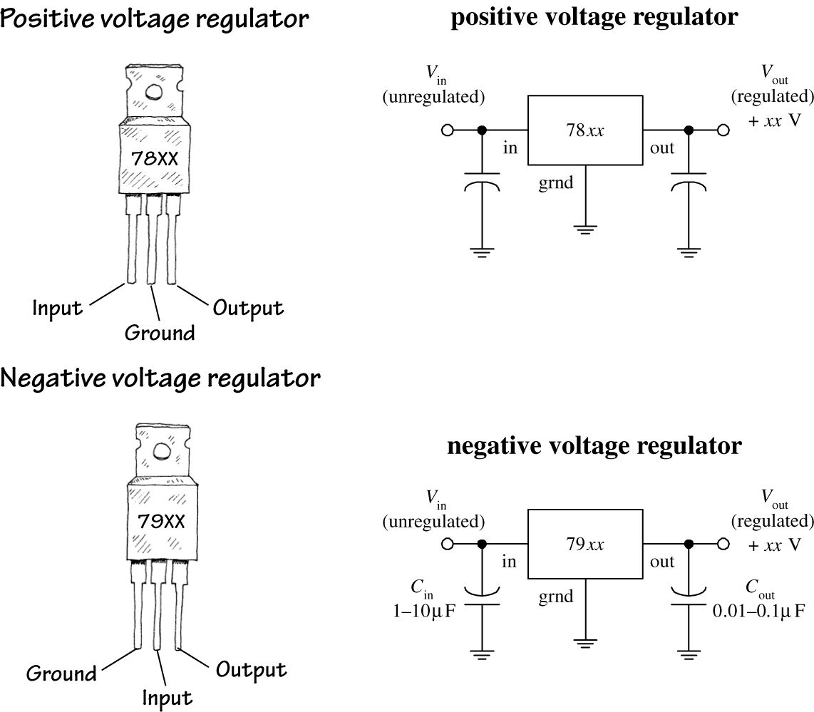 Voltage Regulators And Power Supplies Practical Electronics For Lm317 Overvoltage Protection Img