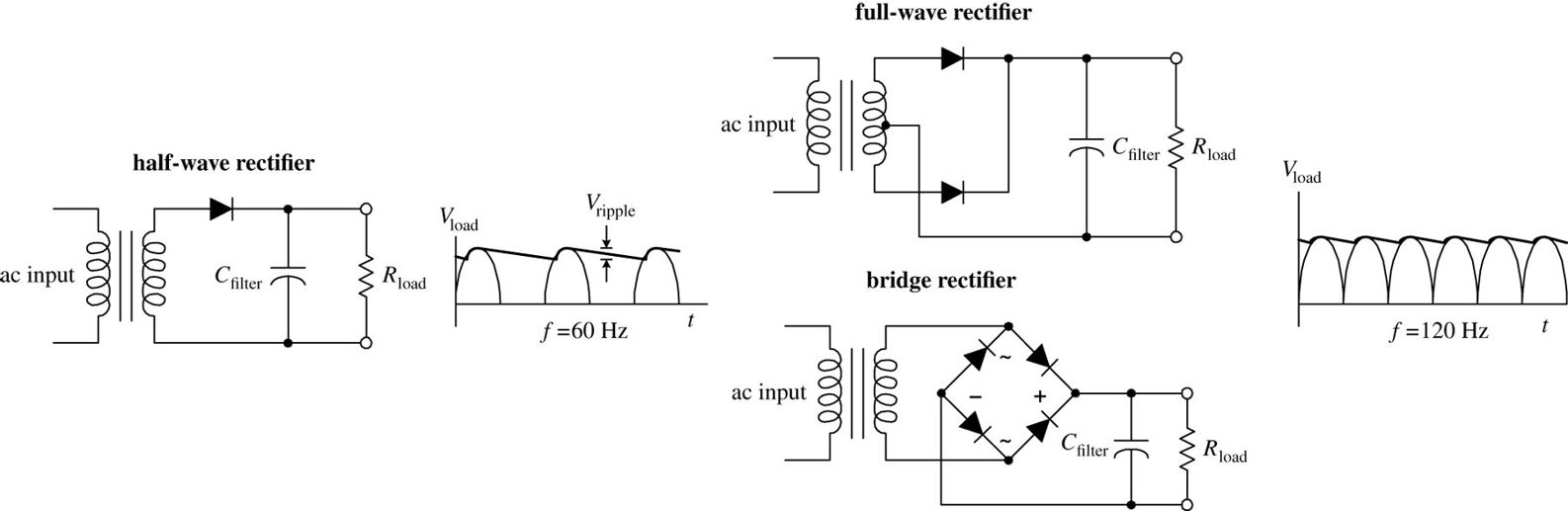 Voltage Regulators And Power Supplies Practical Electronics For Supply Circuit Diagram Low Ripple Wiring Img