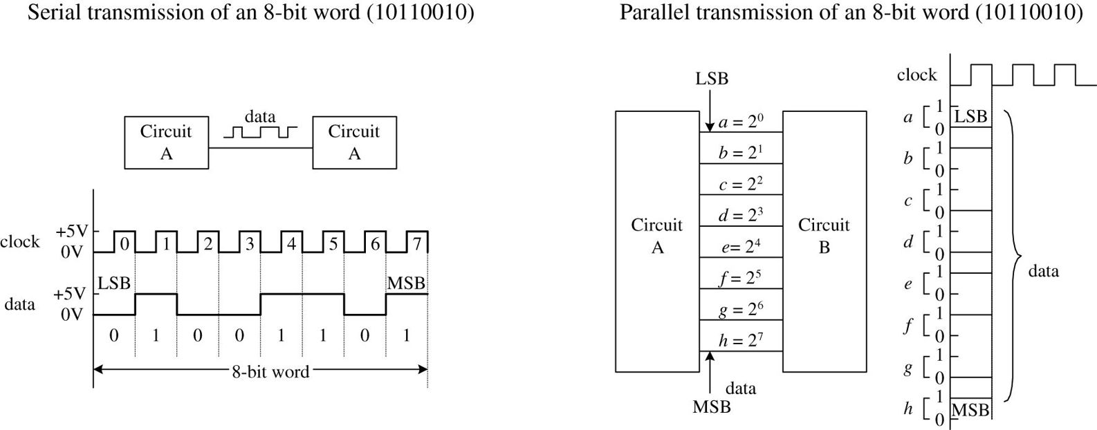 Controller Ic And External Mosfet Remove Contact Bounce From Relay K1
