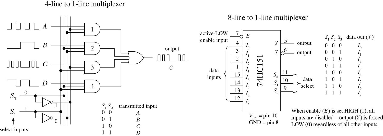 Digital Electronics Practical For Inventors Fourth Word Doc File Of 7segment Driver Ic And Inverter Wiring Diagram Img