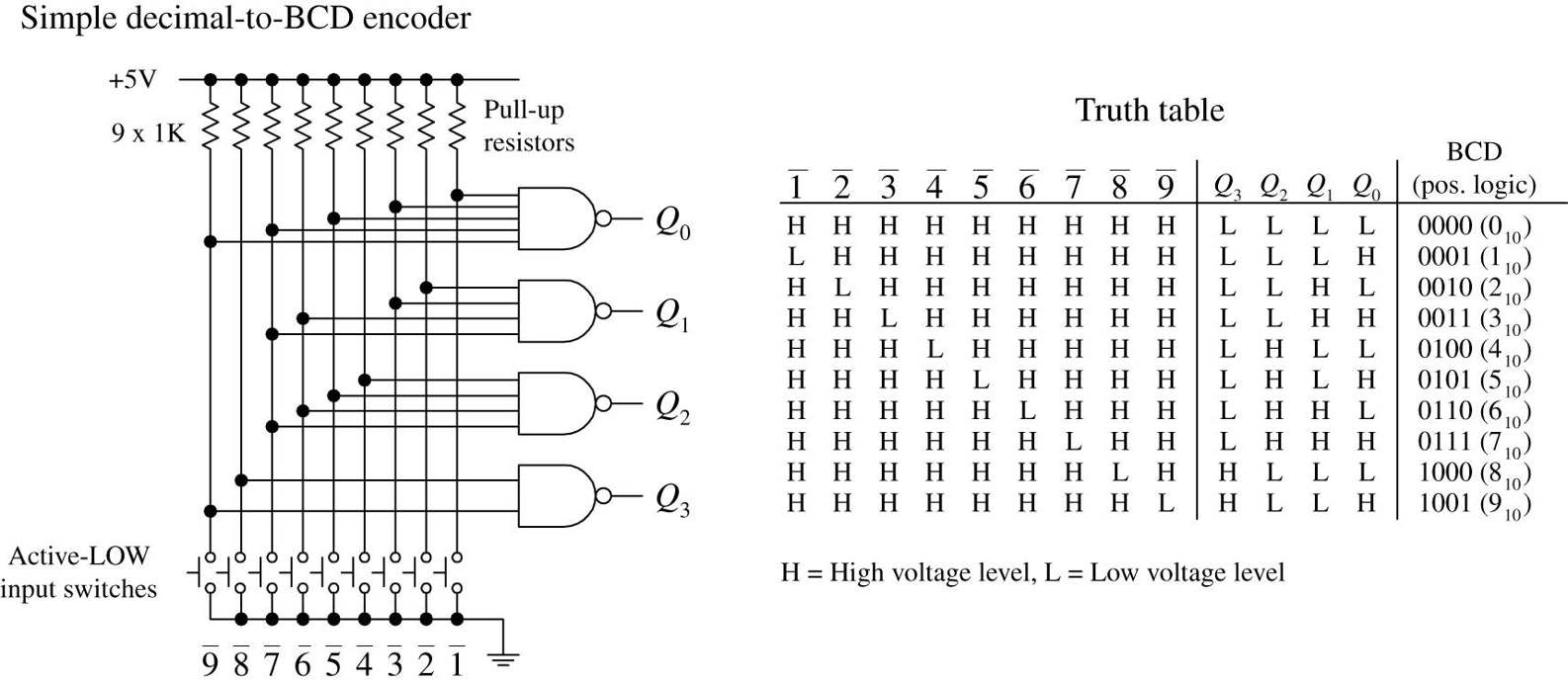 Digital Electronics Practical For Inventors Fourth Encoder Logic Diagram And Truth Table Figure 1239 In This Circuit